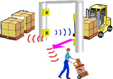Toyota Warehouse Management System Essay - antiessayscom